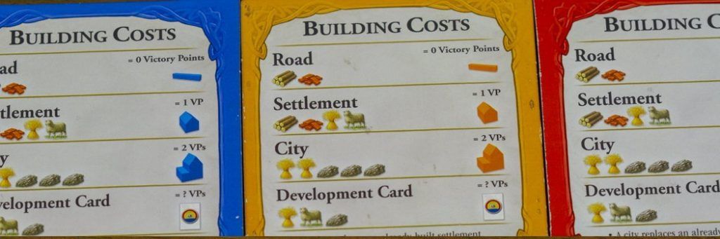 How to Play Settlers of Catan - Building Reference Card