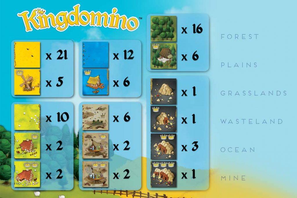 How To Play Kingdomino Terrain Breakdown