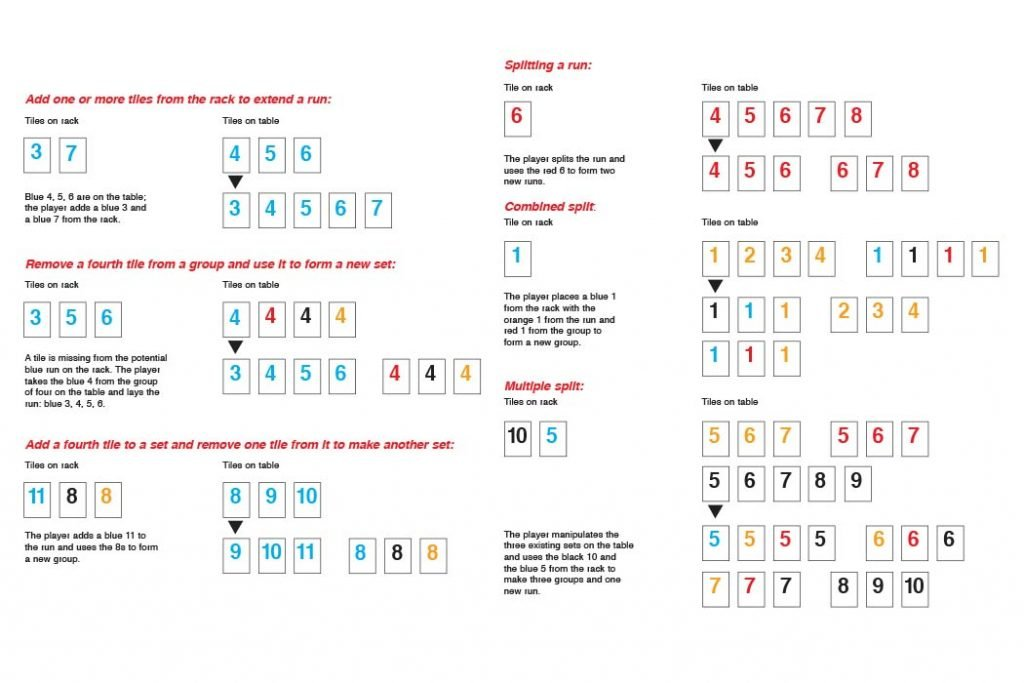 How To Play Rummikub Splitting a Run Rules